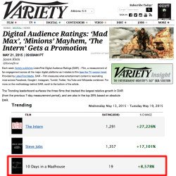 Variety Trending May 21st copy